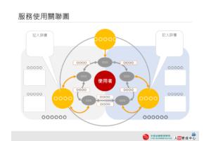 企業版 價值鏈分析 PPT下載