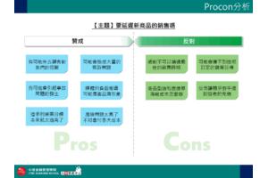 Procon分析含案例 PPT下載