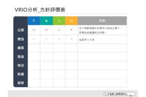 彩色原方格版 VRIO分析_方針評價表  PPT下載